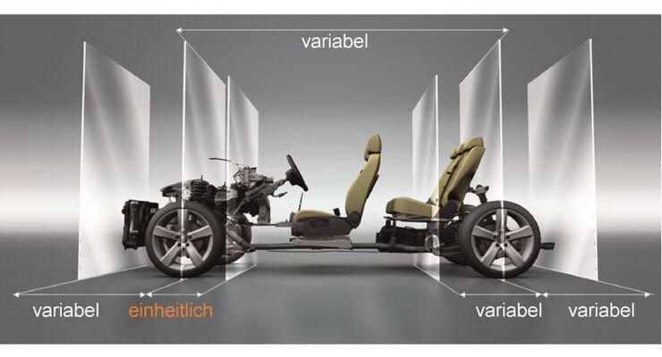 Konstruktionsprinzip VW