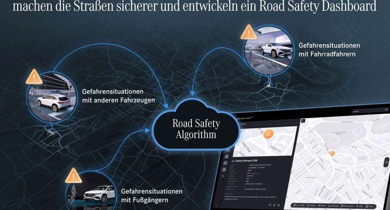Mercedes Unfallforschung 2021