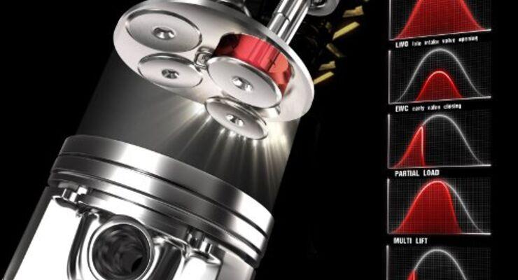 Ventilsteuerung macht Motoren effektiver