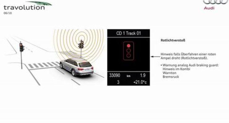 Wenn Ampeln mit Autos kommunizieren